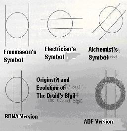 Druid Symbols