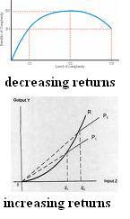 Graph?
